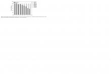 táblázat: izotermikus paraméterek Cd